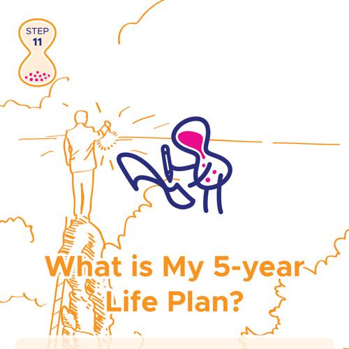 20/20 Life Vision: Step 11